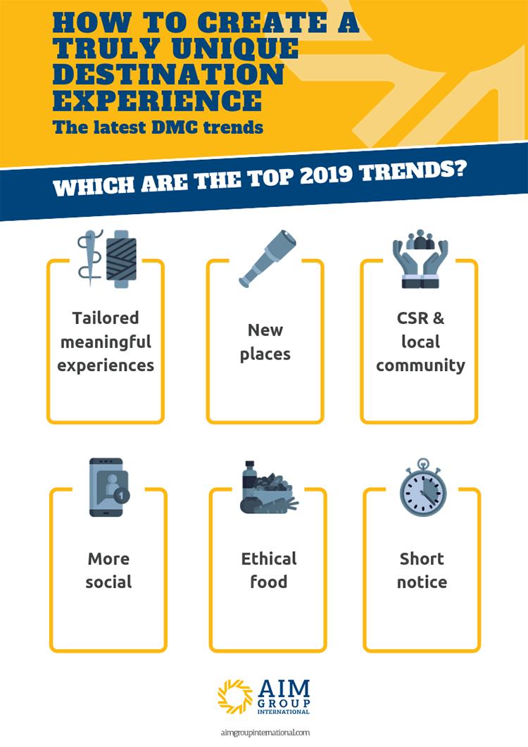6 DMC trends in 2019 by AIM Group
